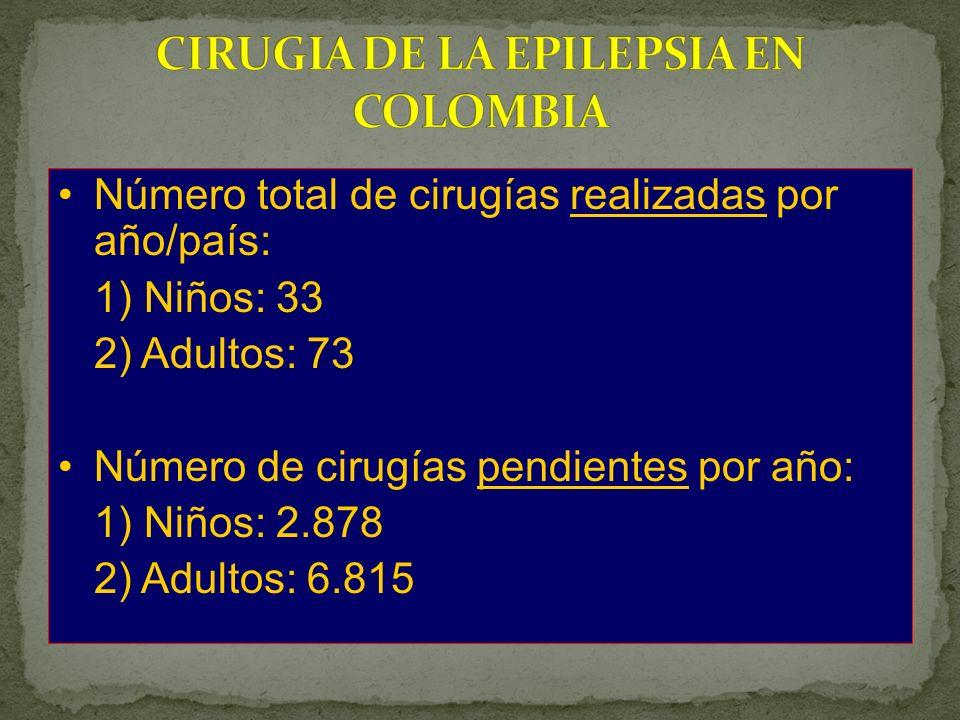 CIRUGIA DE LA EPILEPSIA EN COLOMBIA