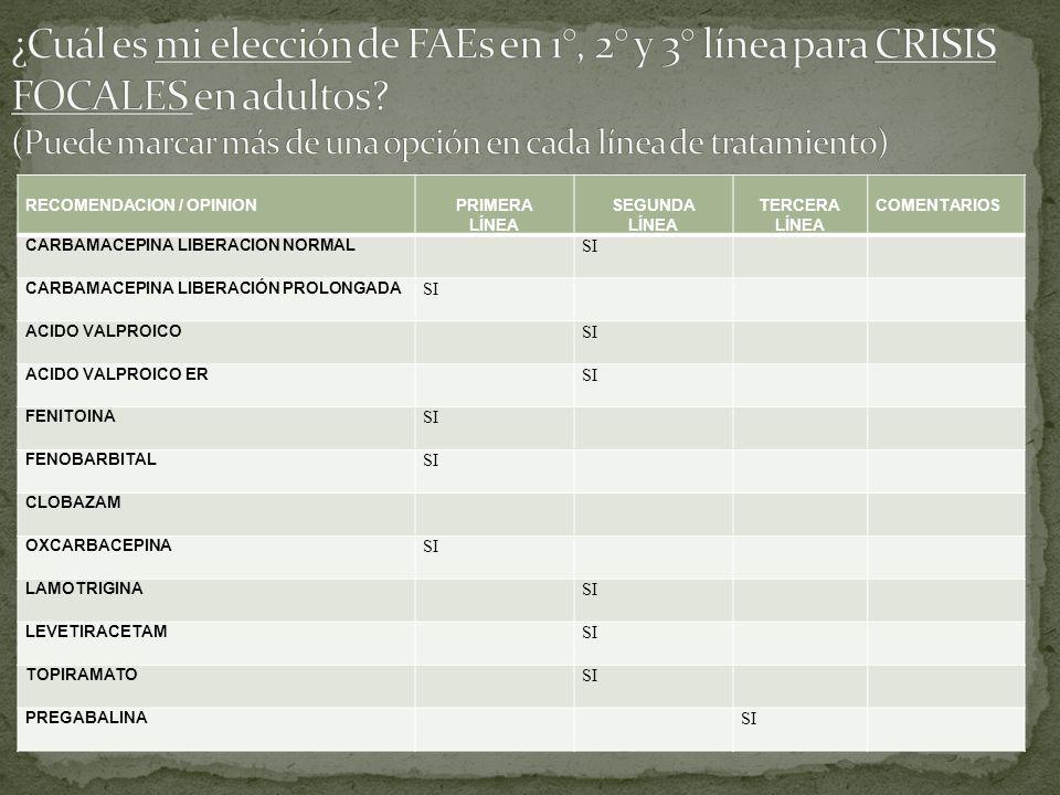 ¿Cuál es mi elección de FAEs en 1°, 2° y 3° línea para CRISIS FOCALES en adultos (Puede marcar más de una opción en cada línea de tratamiento)