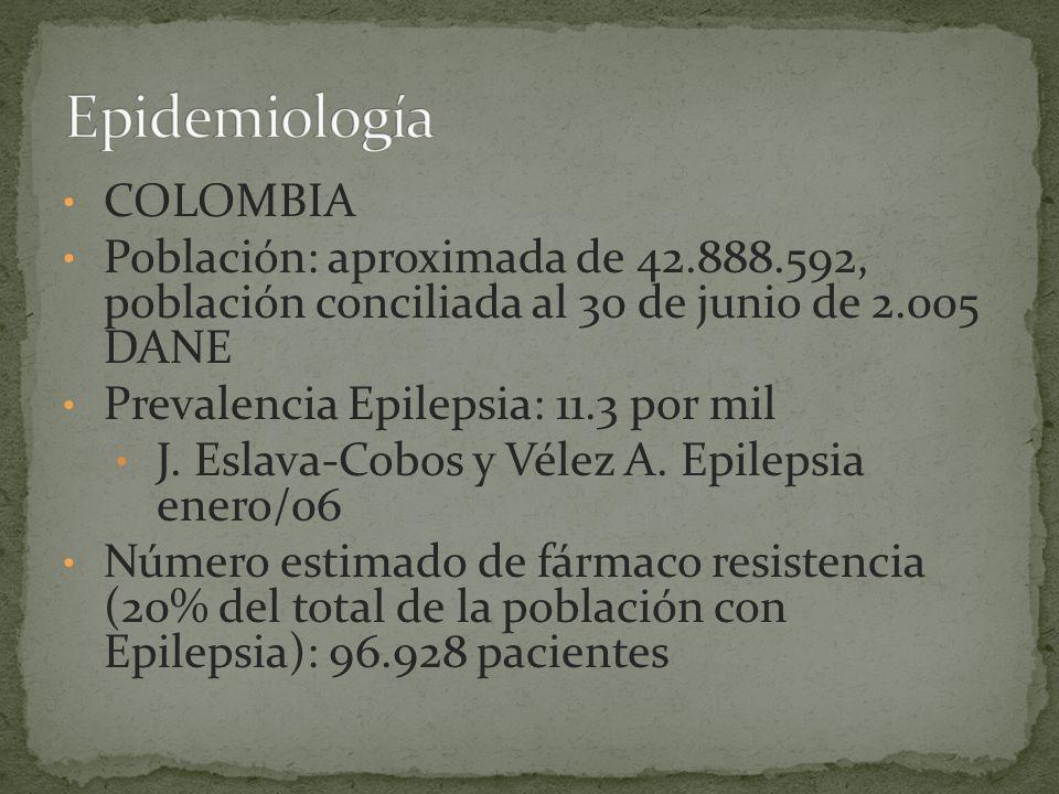 Epidemiología COLOMBIA