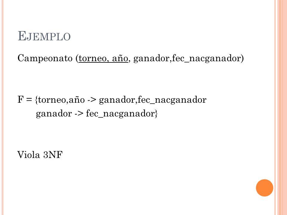 Ejemplo Campeonato (torneo, año, ganador,fec_nacganador)