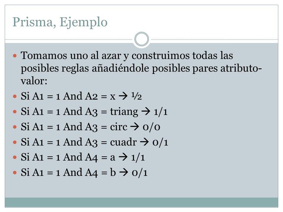 Prisma, Ejemplo Tomamos uno al azar y construimos todas las posibles reglas añadiéndole posibles pares atributo-valor: