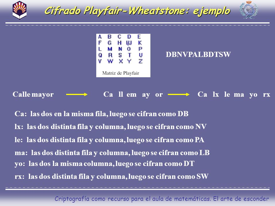 Cifrado Playfair-Wheatstone: ejemplo