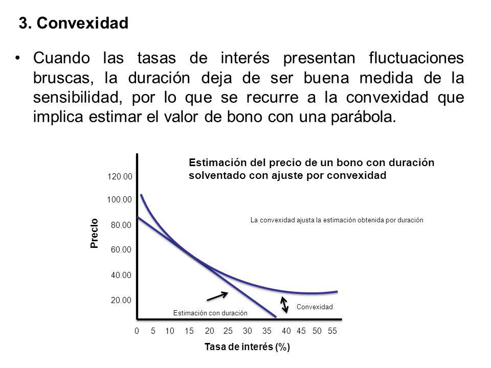 3. Convexidad