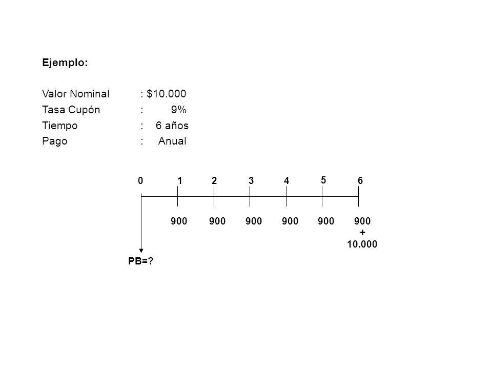 Ejemplo: Valor Nominal : $10.000 Tasa Cupón : 9% Tiempo : 6 años