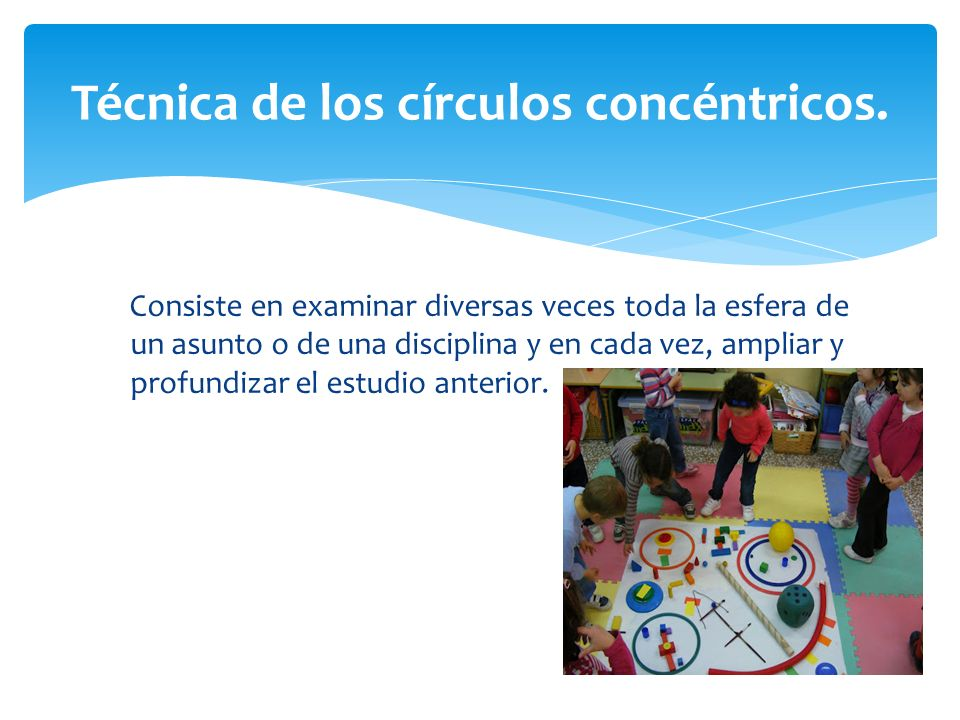 Técnica de los círculos concéntricos.