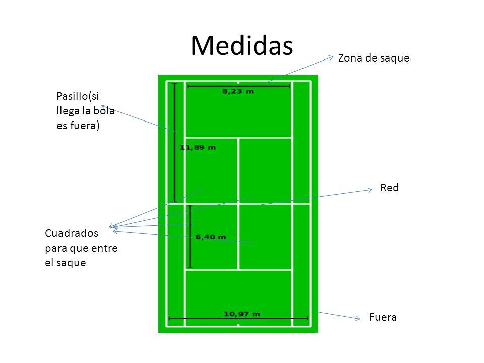 Medidas Zona de saque Pasillo(si llega la bola es fuera) Red Cuadrados