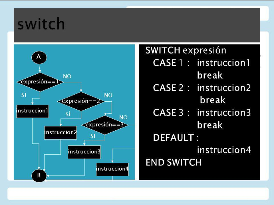 switch SWITCH expresión CASE 1 : instruccion1 break CASE 2 : instruccion2 CASE 3 : instruccion3 DEFAULT : instruccion4 END SWITCH