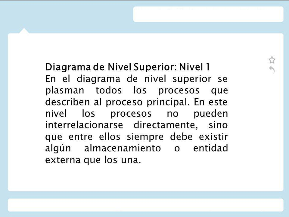 Diagrama de Nivel Superior: Nivel 1