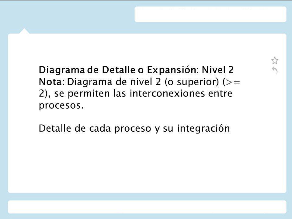 Diagrama de Detalle o Expansión: Nivel 2