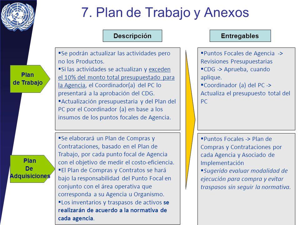 7. Plan de Trabajo y Anexos
