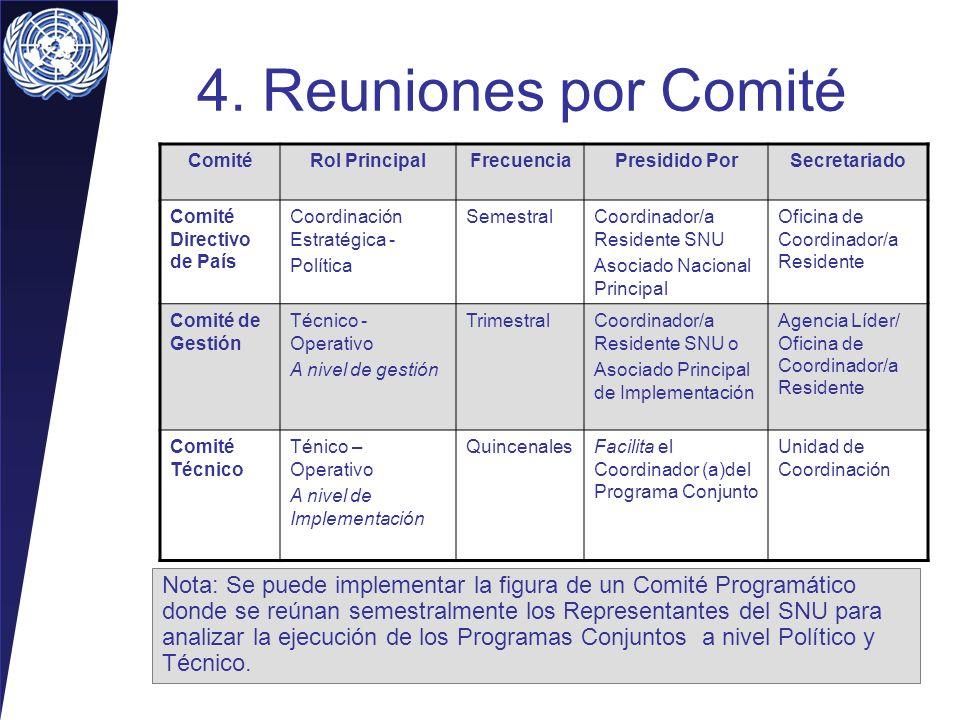 4. Reuniones por Comité Comité. Rol Principal. Frecuencia. Presidido Por. Secretariado. Comité Directivo de País.