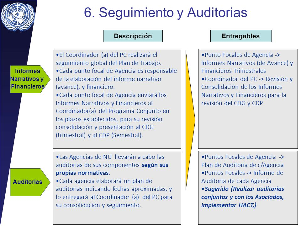 6. Seguimiento y Auditorias
