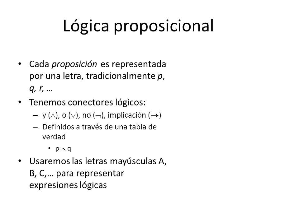 Lógica proposicional Cada proposición es representada por una letra, tradicionalmente p, q, r, … Tenemos conectores lógicos: