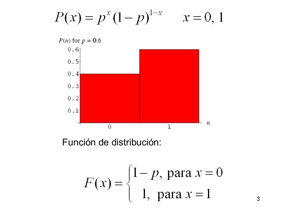 Función de distribución: