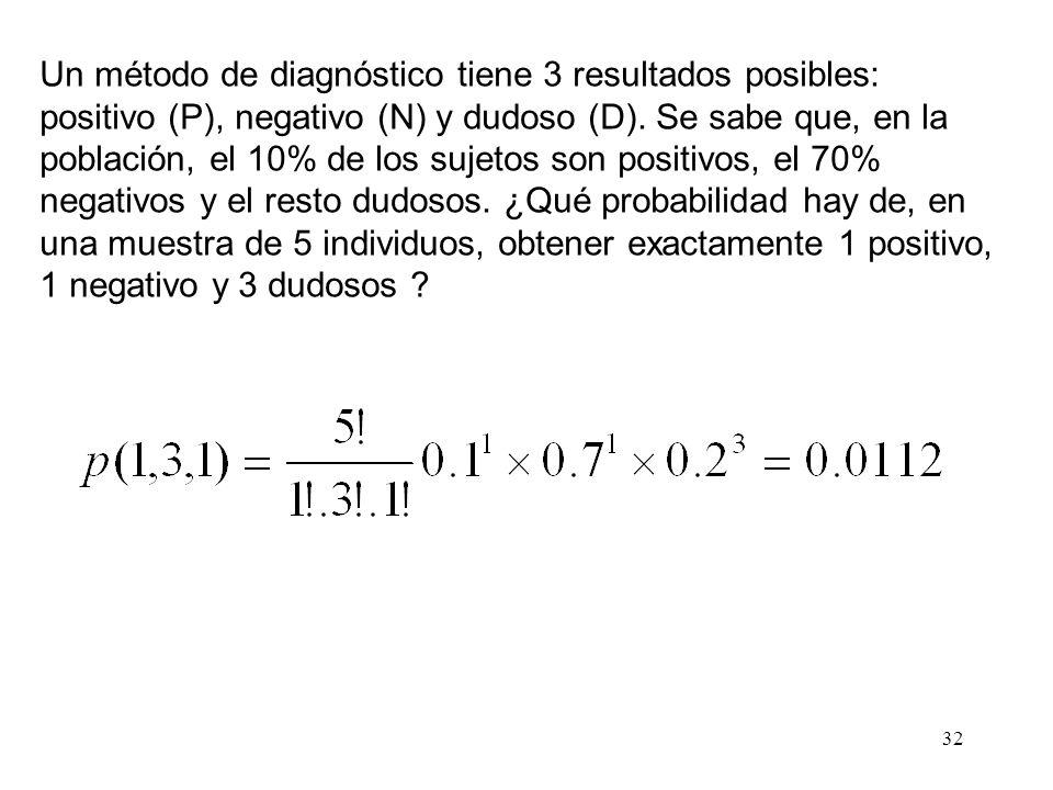 Un método de diagnóstico tiene 3 resultados posibles: positivo (P), negativo (N) y dudoso (D).