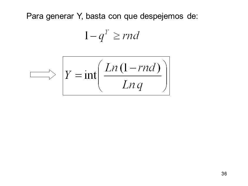 Para generar Y, basta con que despejemos de: