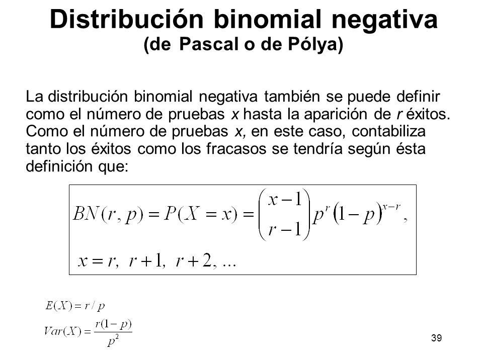 Distribución binomial negativa (de Pascal o de Pólya)