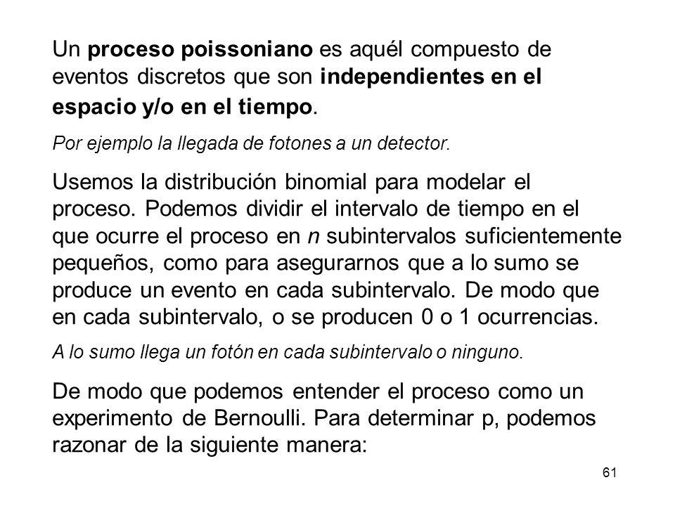 Relación entre las distribuciones Poisson y Binomial