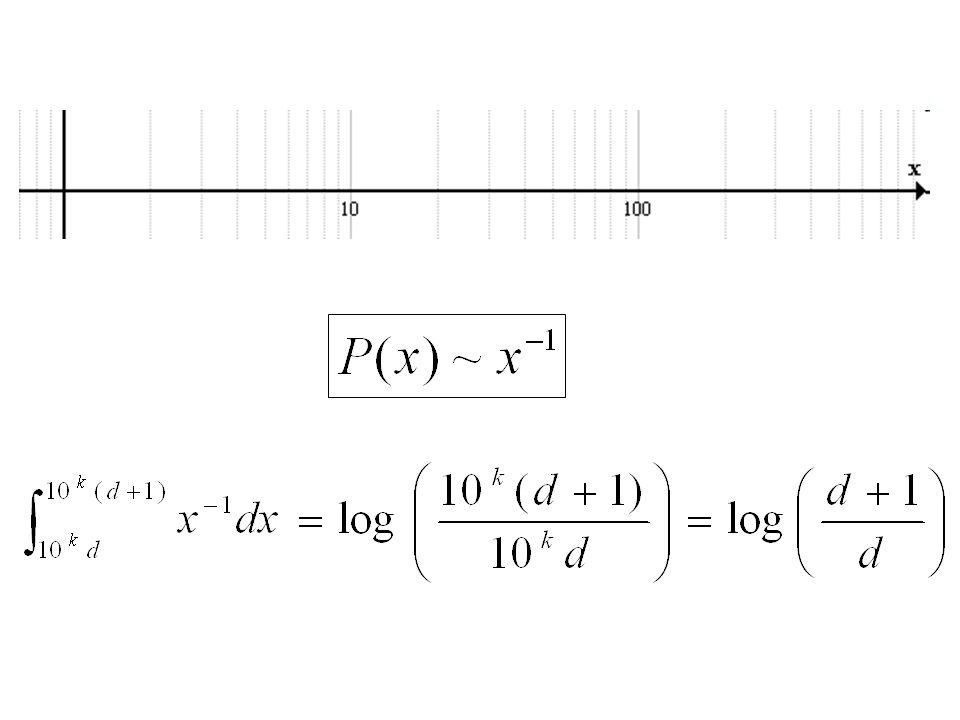 Pr {X > 50} = 1 – Pr {X <= 50} = 1 - F(50) = 0.13.