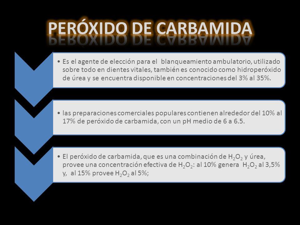 PERÓXIDO DE CARBAMIDA