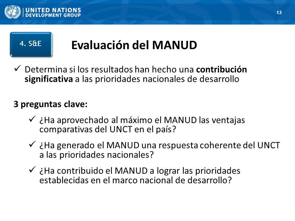 13 Evaluación del MANUD. 4. S&E. 1. Road Map.