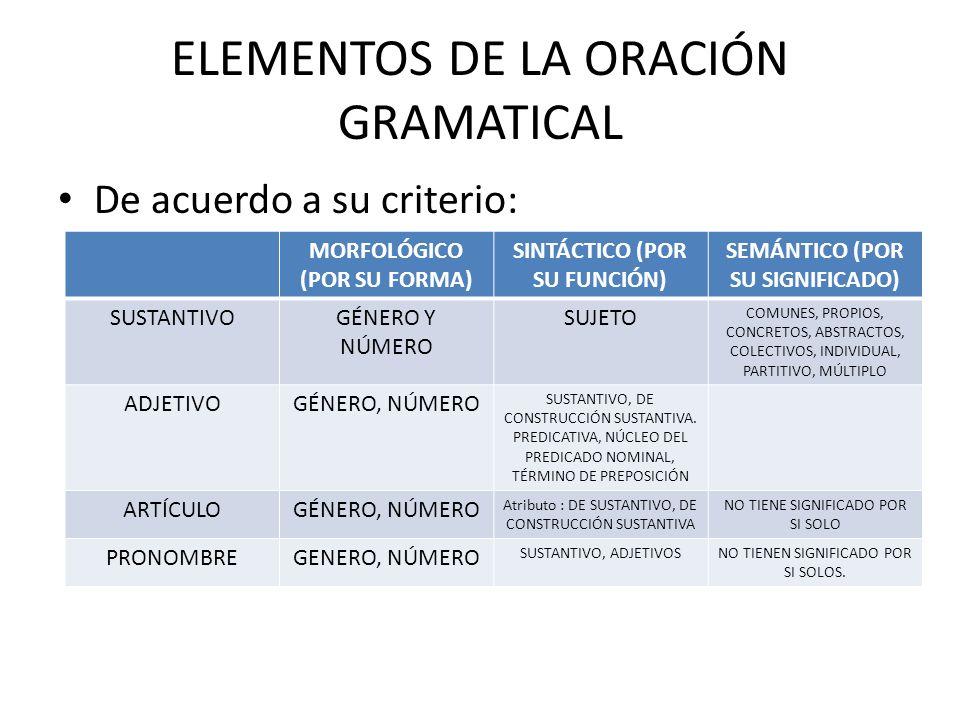 ELEMENTOS DE LA ORACIÓN GRAMATICAL