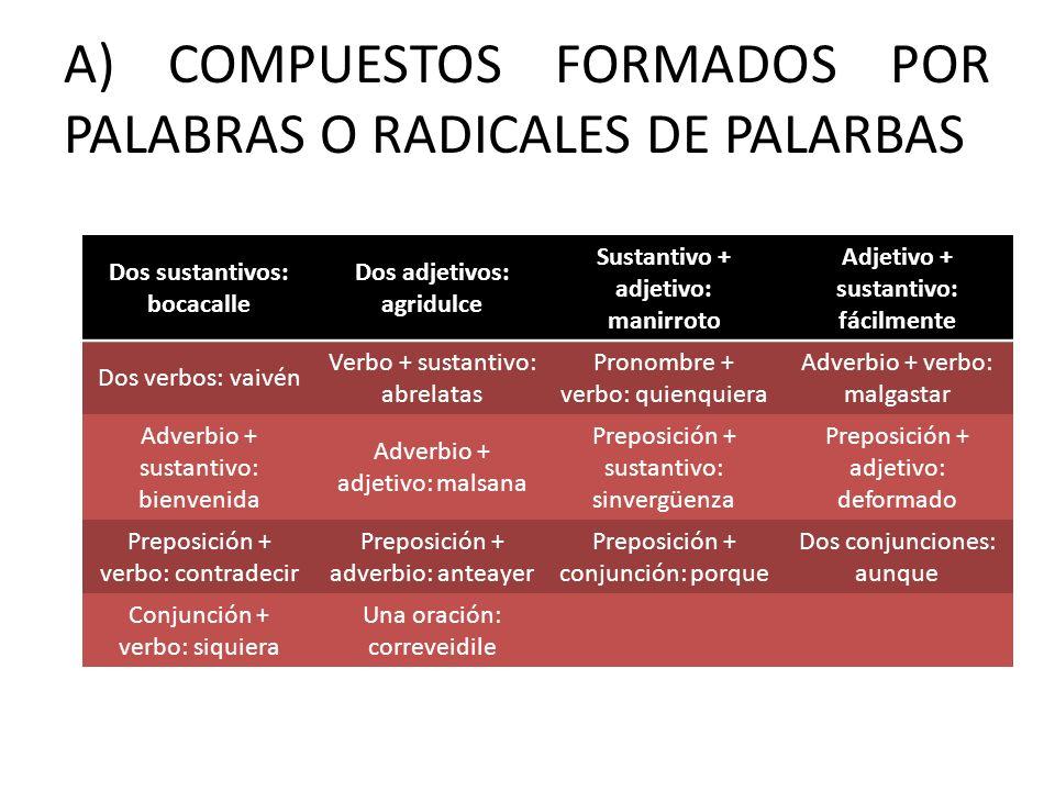 A) COMPUESTOS FORMADOS POR PALABRAS O RADICALES DE PALARBAS
