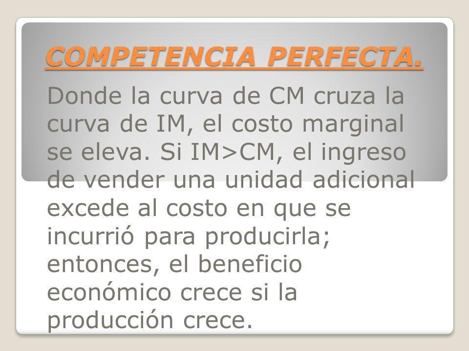 COMPETENCIA PERFECTA.