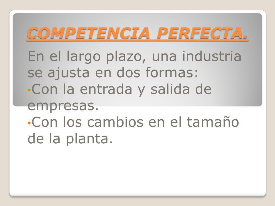 COMPETENCIA PERFECTA. En el largo plazo, una industria se ajusta en dos formas: Con la entrada y salida de empresas.
