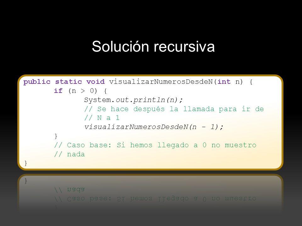Solución recursiva public static void visualizarNumerosDesdeN(int n) {