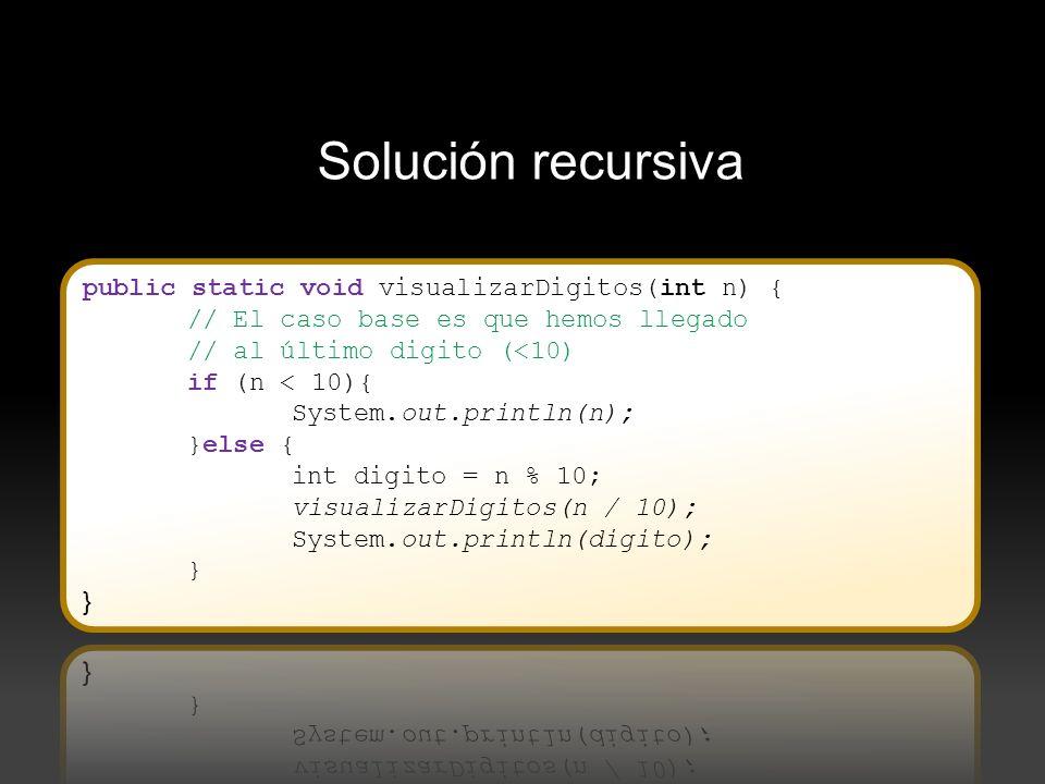 Solución recursiva public static void visualizarDigitos(int n) {