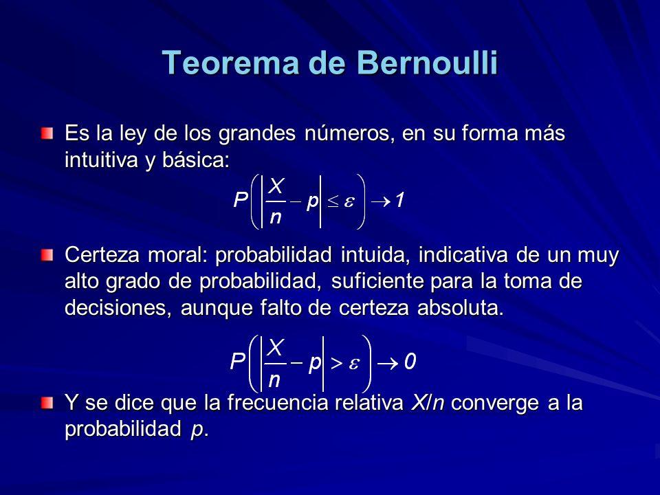 Teorema de Bernoulli Es la ley de los grandes números, en su forma más intuitiva y básica: