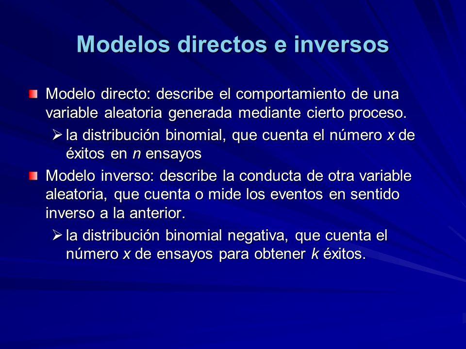Modelos directos e inversos