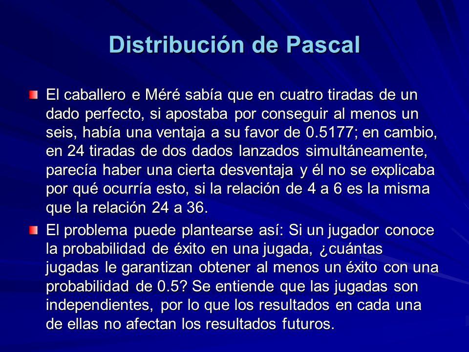 Distribución de Pascal