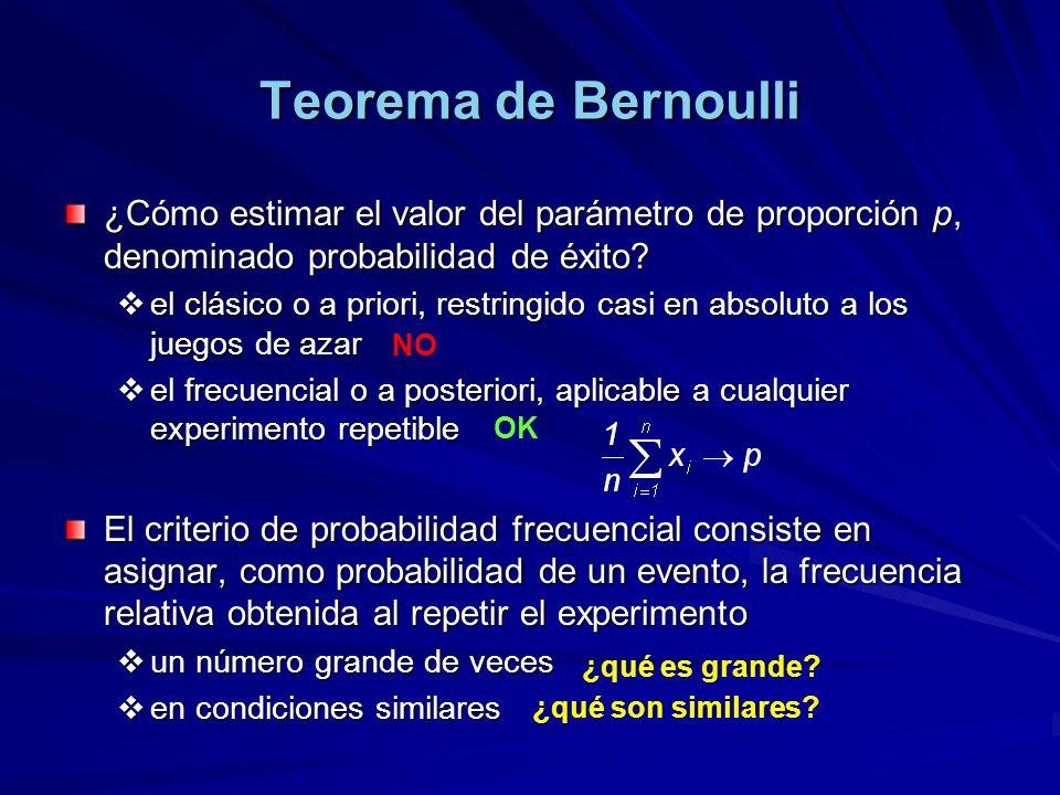 Teorema de Bernoulli ¿Cómo estimar el valor del parámetro de proporción p, denominado probabilidad de éxito