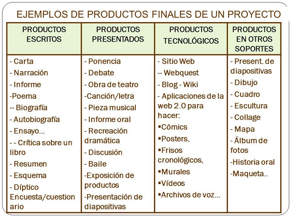 PRODUCTOS PRESENTADOS PRODUCTOS EN OTROS SOPORTES