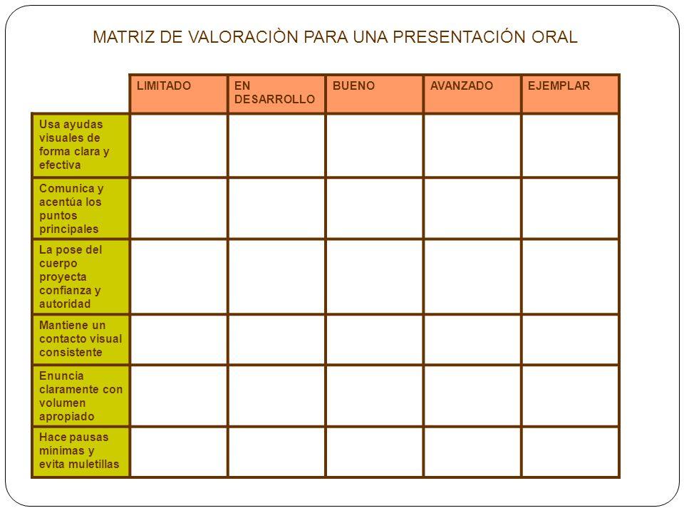 MATRIZ DE VALORACIÒN PARA UNA PRESENTACIÓN ORAL