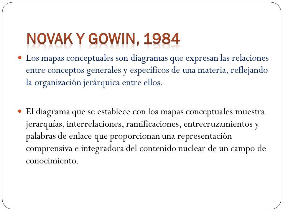 Novak y Gowin, 1984