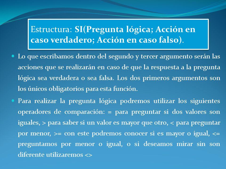 Estructura: SI(Pregunta lógica; Acción en caso verdadero; Acción en caso falso).