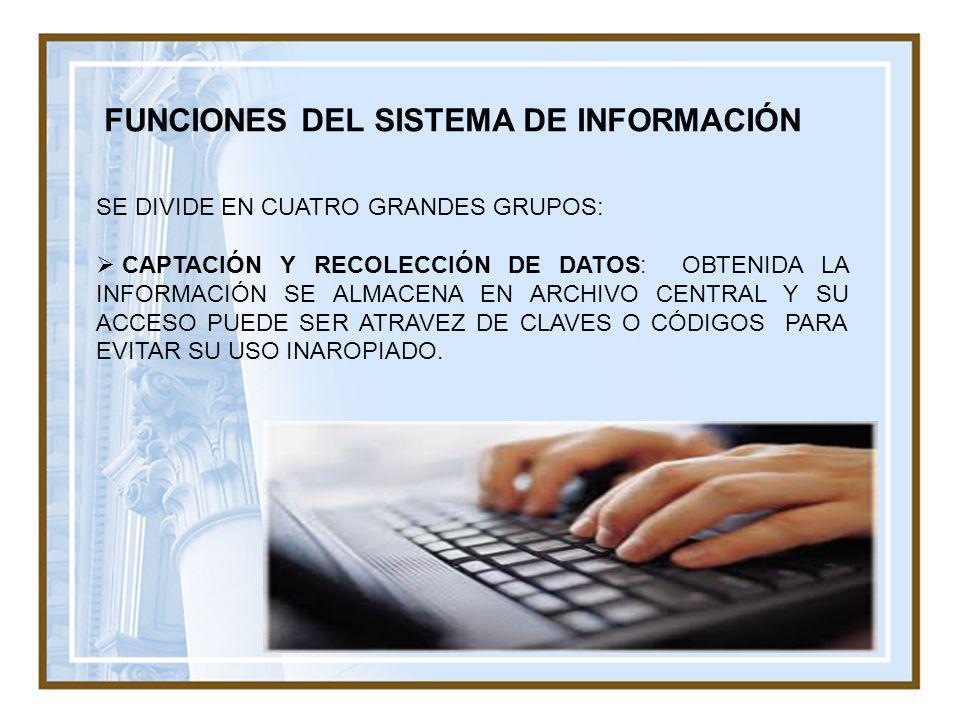FUNCIONES DEL SISTEMA DE INFORMACIÓN
