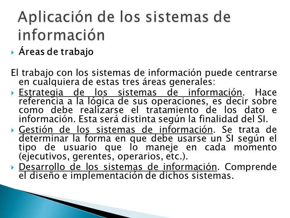 Aplicación de los sistemas de información