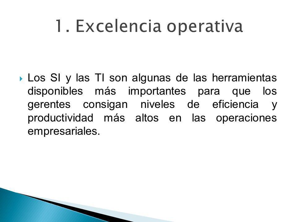 1. Excelencia operativa