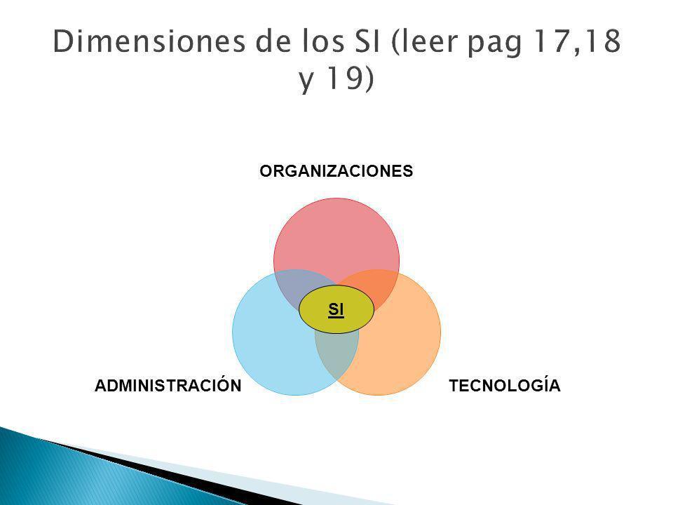 Dimensiones de los SI (leer pag 17,18 y 19)