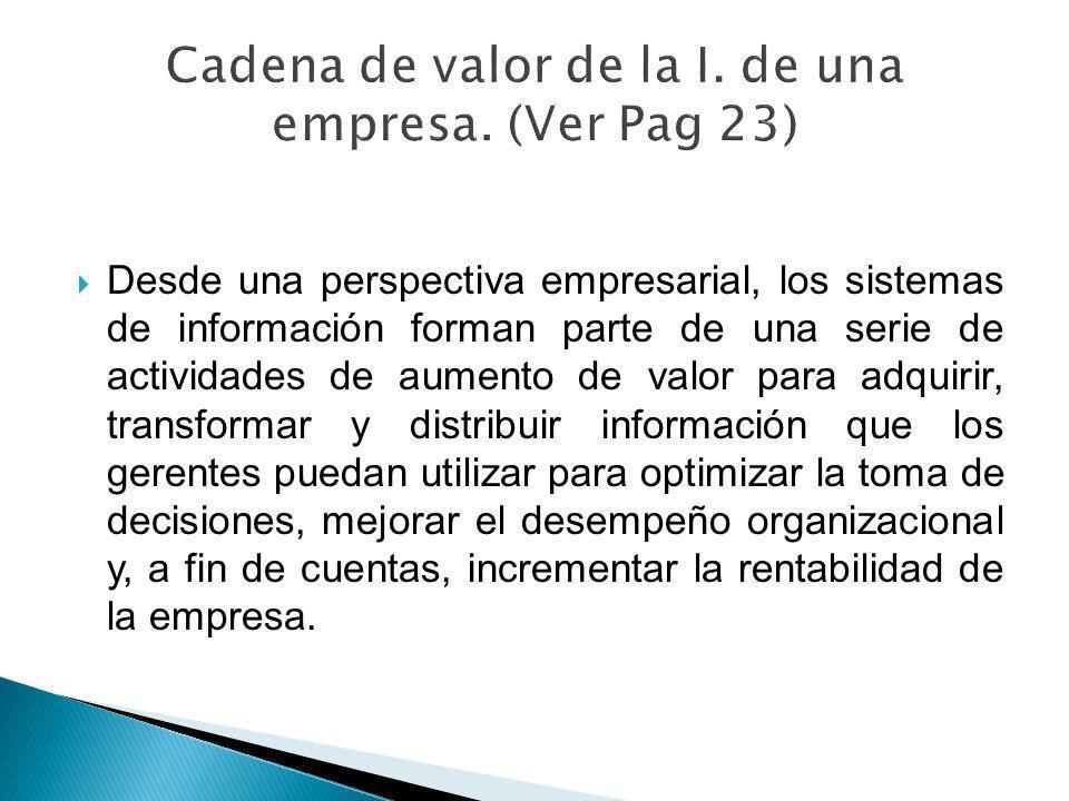 Cadena de valor de la I. de una empresa. (Ver Pag 23)