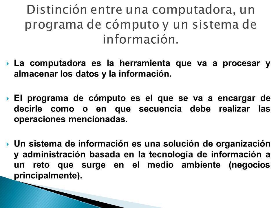Distinción entre una computadora, un programa de cómputo y un sistema de información.