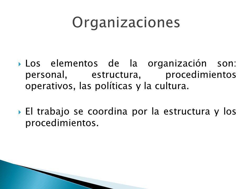 Organizaciones Los elementos de la organización son: personal, estructura, procedimientos operativos, las políticas y la cultura.