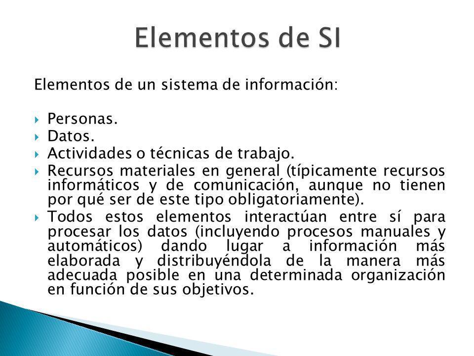 Elementos de SI Elementos de un sistema de información: Personas.