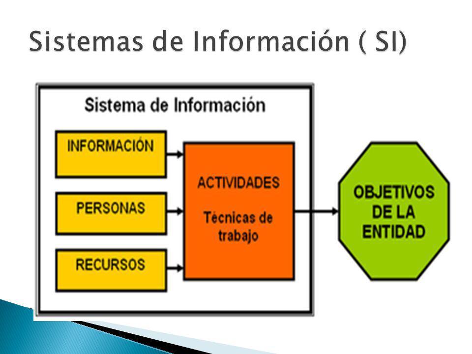 Sistemas de Información ( SI)
