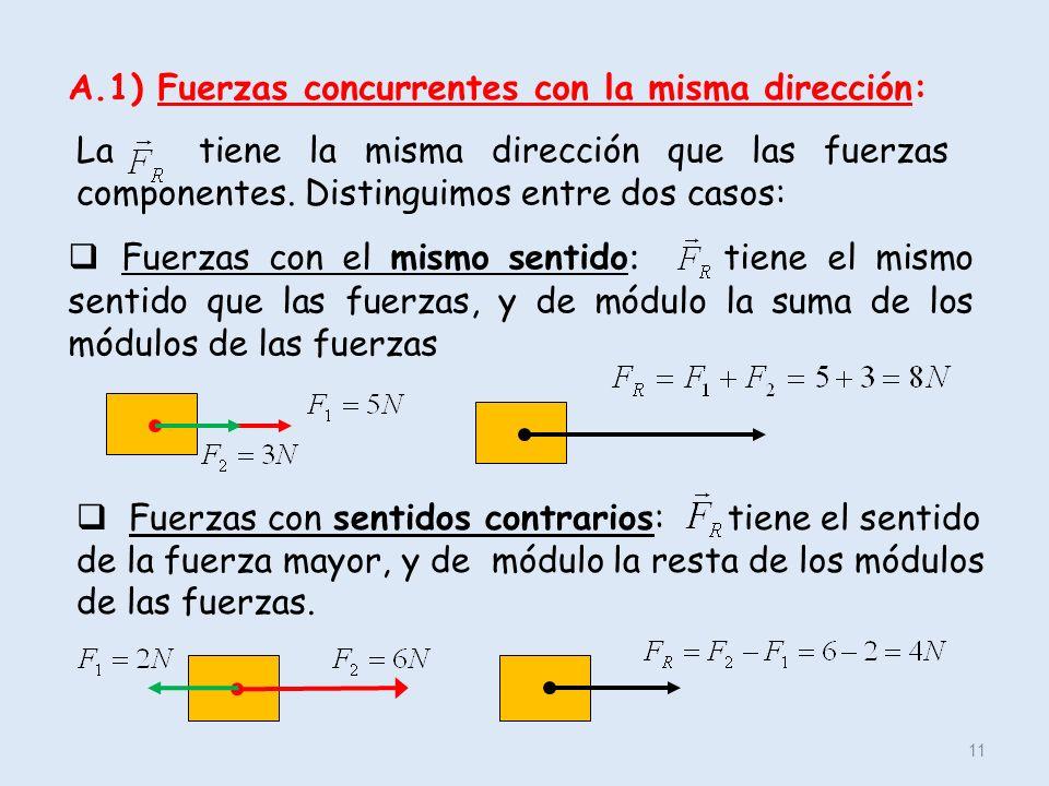 A.1) Fuerzas concurrentes con la misma dirección: