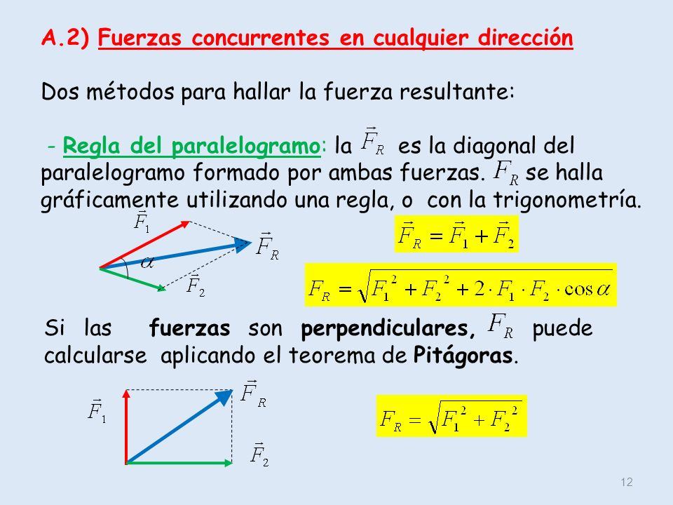 A.2) Fuerzas concurrentes en cualquier dirección Dos métodos para hallar la fuerza resultante: - Regla del paralelogramo: la es la diagonal del paralelogramo formado por ambas fuerzas. se halla gráficamente utilizando una regla, o con la trigonometría.